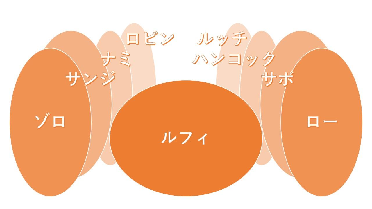 ワンピース最新話950話ネタバレ確定速報